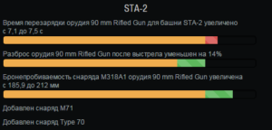 STA2-2