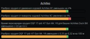 achiles2