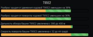 t95e2-2