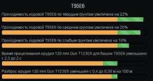 t95e6-2