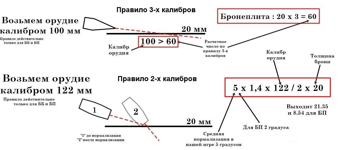3kalibra