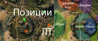Позиции для ЛТ – Рудники