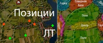 Позиции для ЛТ – Рыбацкая бухта