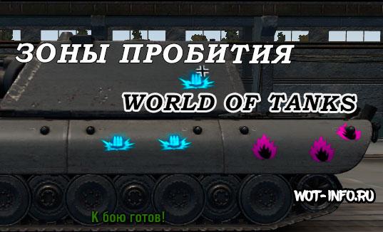 zoni_probitiaj_VK