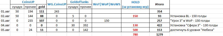 marafon_wot-info_week