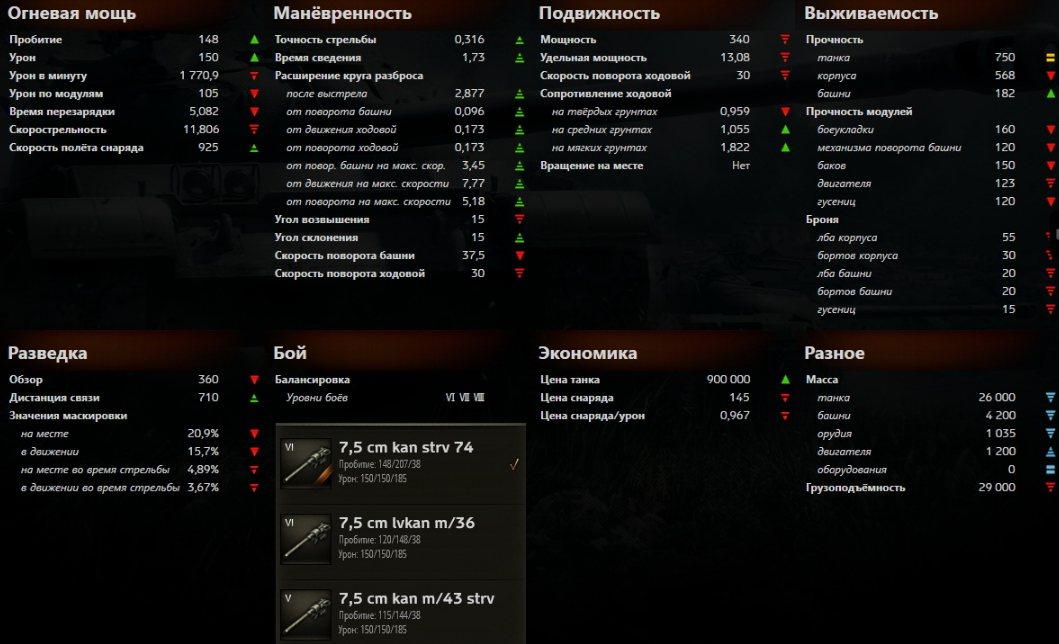 strv-74-tth