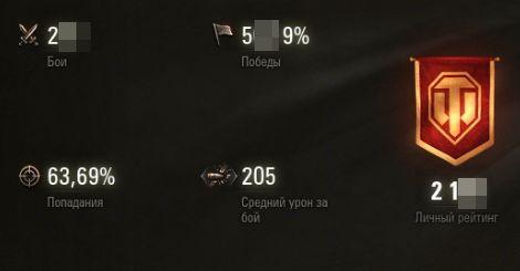 boi-ns-cyber-tank