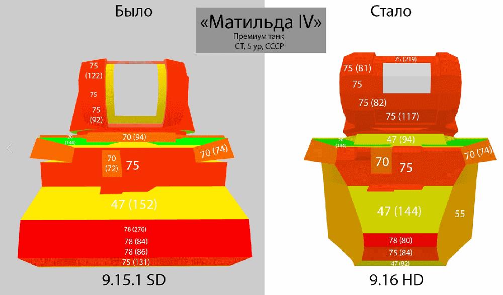 matilda-4-v-hd-wot