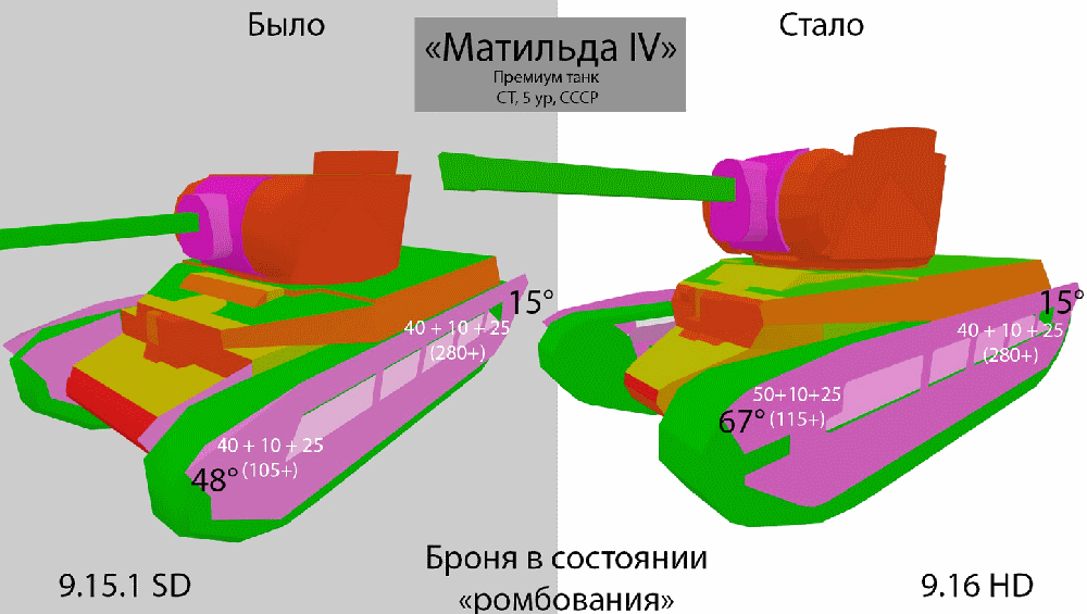 matilda-4-v-hd