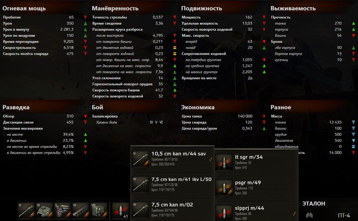 sweden-sav-m-43-tth-wot