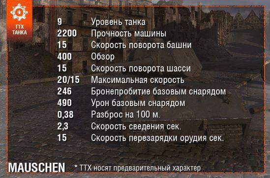 maushen-supertest