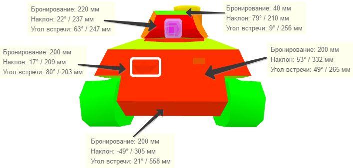 vk-45-02-p-ausf-b-bronirovanie