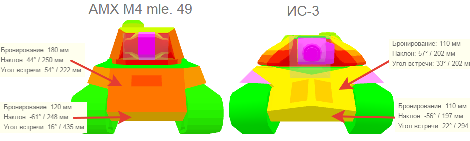 amx-m4-mle-49-vs-is3
