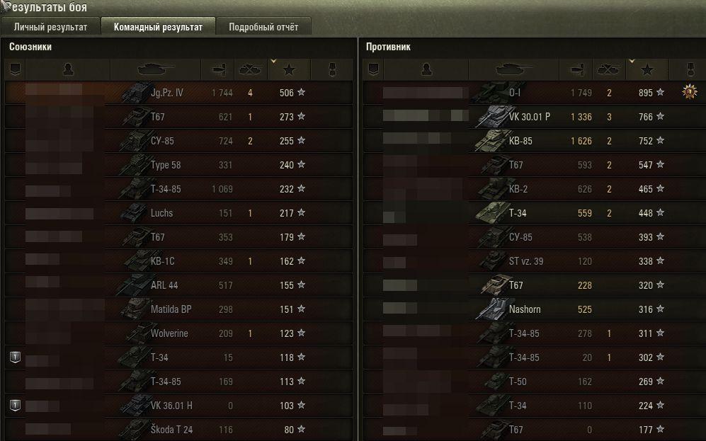 cyber-tank-boi-resultat