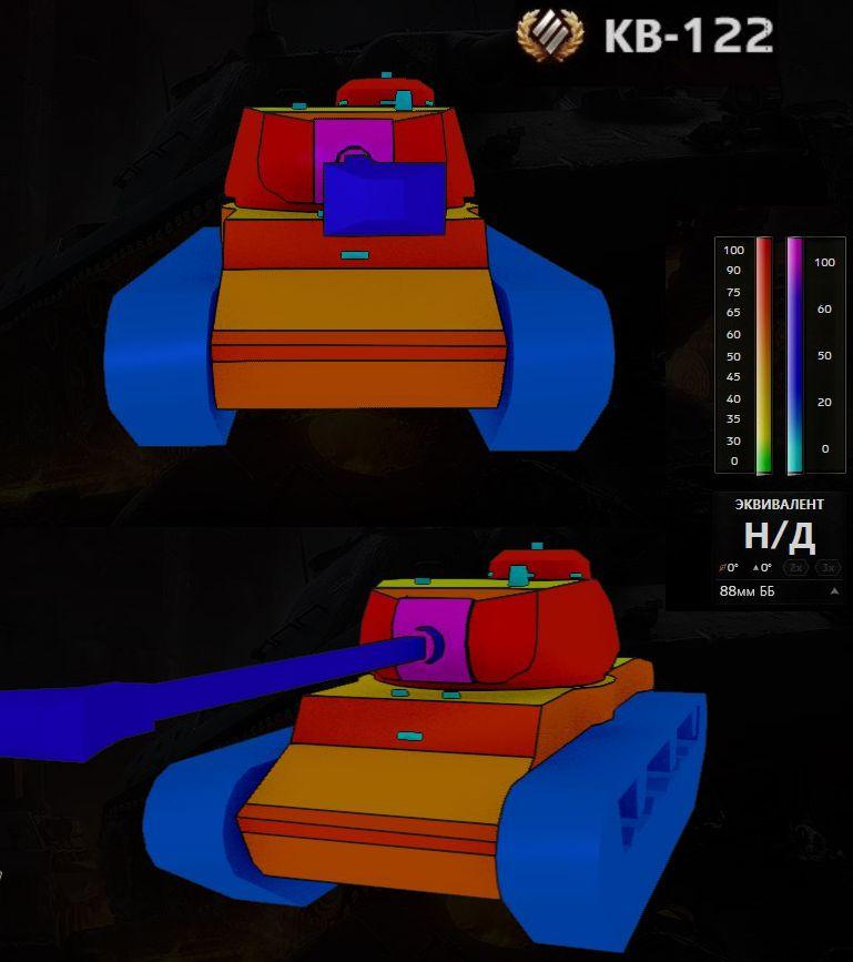 kv-122-bronirovanie