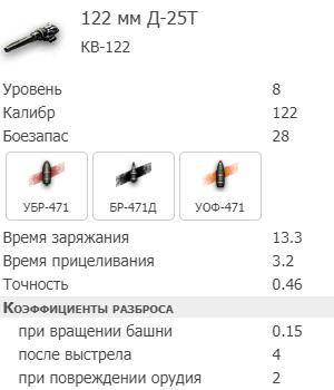 KV 122