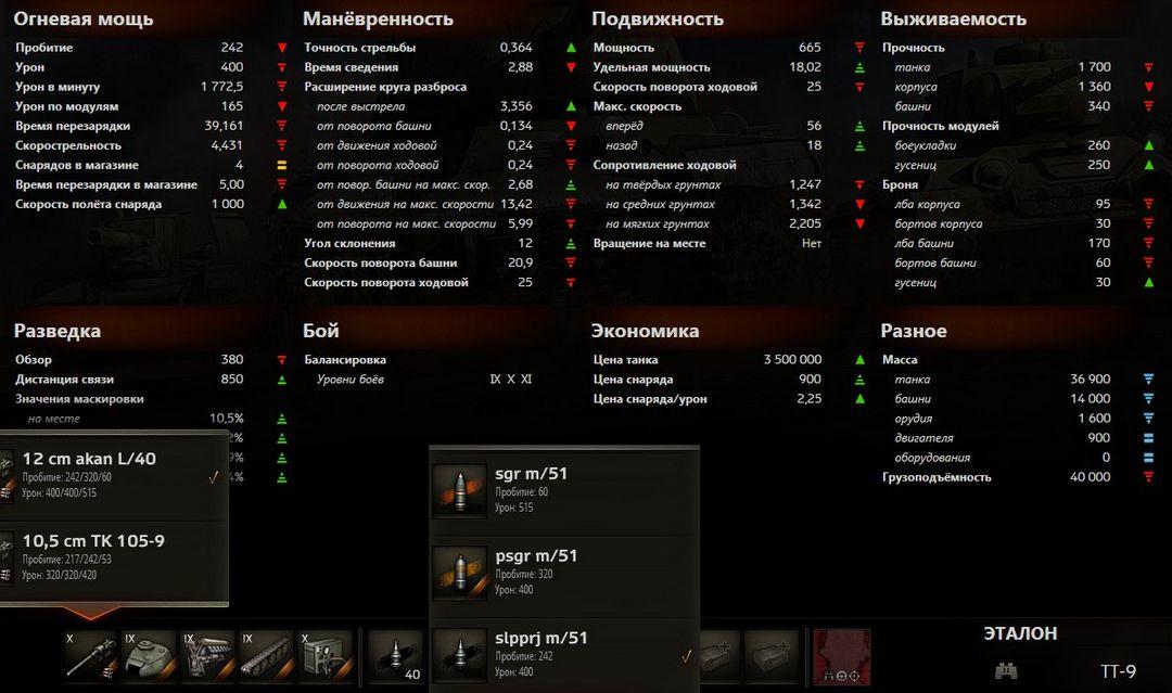 sweden-emil-ii-world-of-tanks-tth