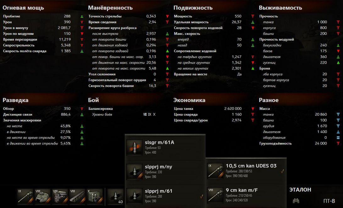 udes-03-tanks-wot-sweden