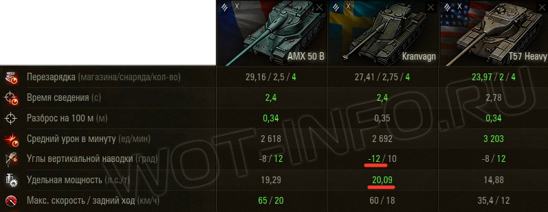 kranvagn-bronirovanie-tanks