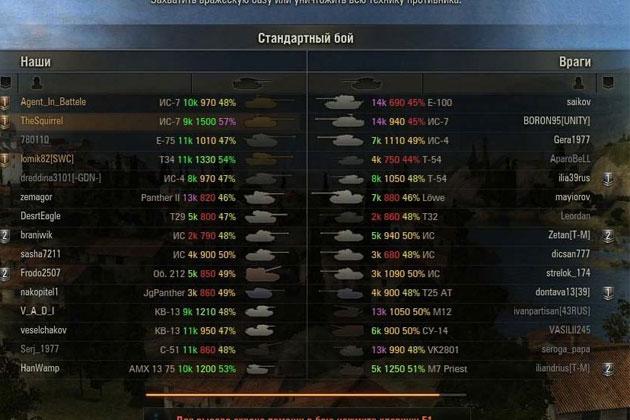 Активировать статистику в world of tanks xvm