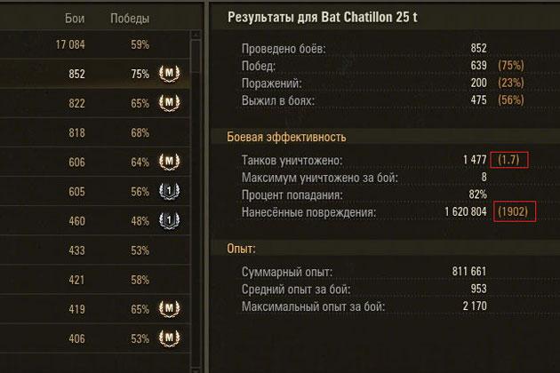 Проверка статистики в world of tanks