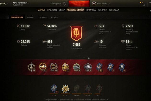 Как узнать wn8 в World of Tanks
