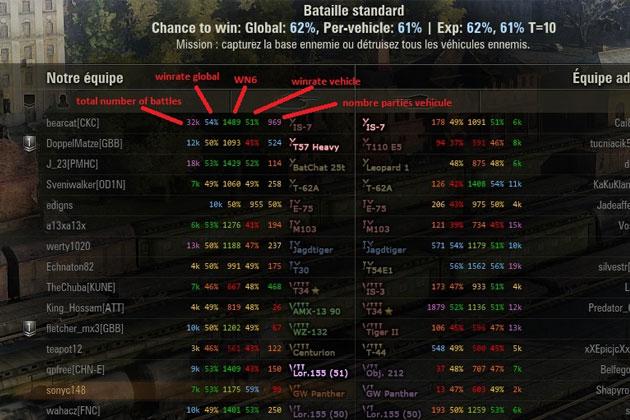 Как установить xvm для World of Tanks