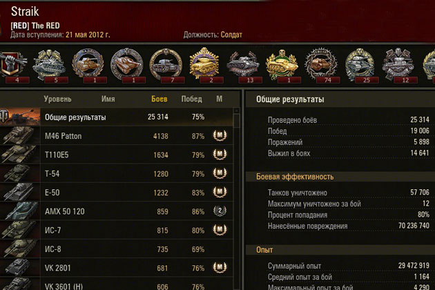 Проверка КПД World of Tanks