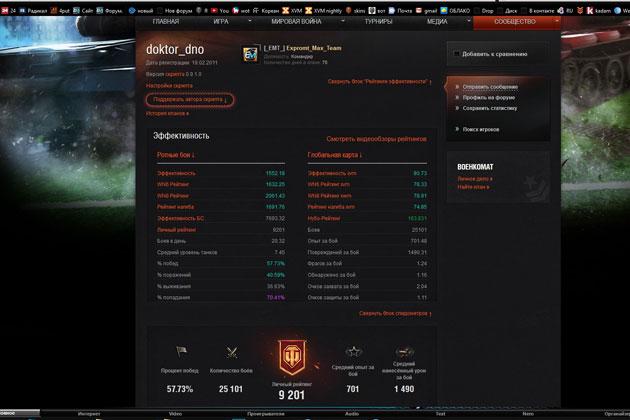 КПД World of Tanks расширенная статистика