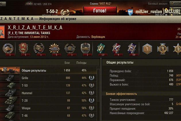 Просмотр КПД World of Tanks Просмотр КПД World of Tanks