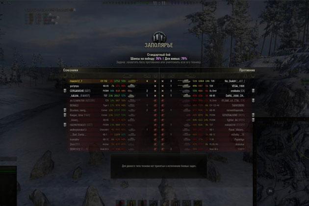 Расчет кпд World of Tanks