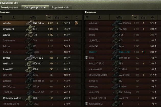 Как активировать оленемер для World of Tanks
