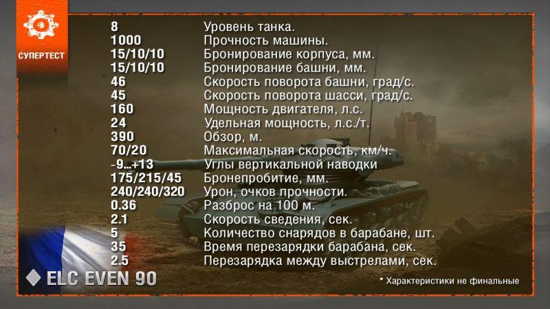 ELC EVEN 90 ТТХ
