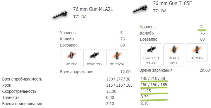 76-миллиметровое орудия T71 DA