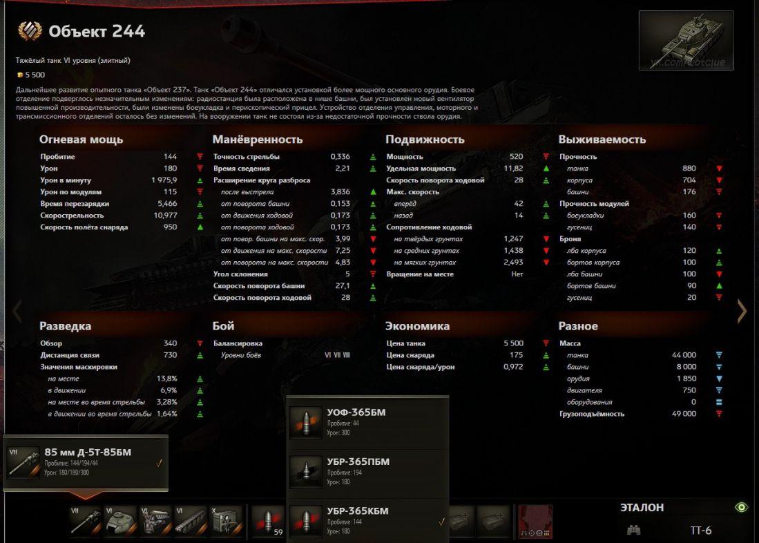 Объект 244 тактико-технические характеристики