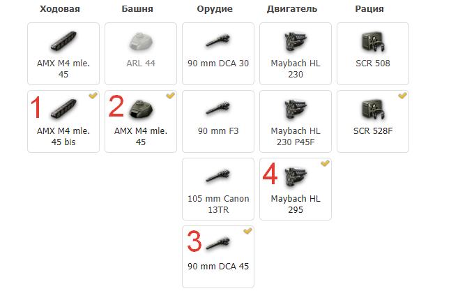 Что исследовать в первую очередь AMX M4 45
