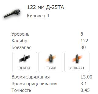 122 мм орудие