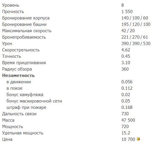 Кировец-1 тактико-технические характеристики