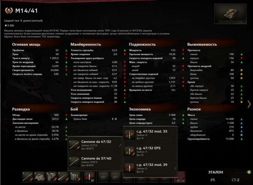 M14/41 тактико-технические характеристики