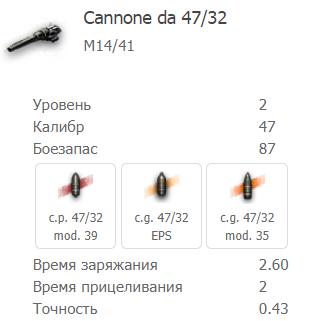 Вооружение у M14/41