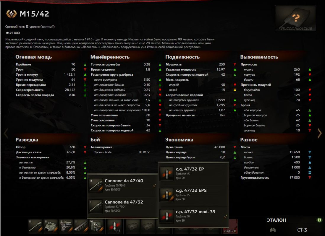 M15/42 тактико-технические характеристики