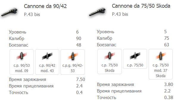 P.43 bis орудия