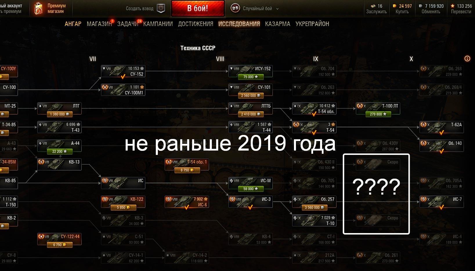 Когда увидимся Топов СССР?