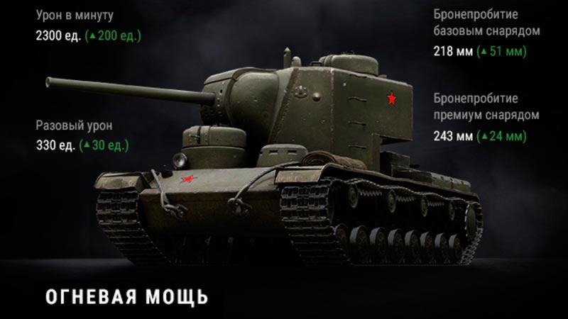 Изменения КВ-5