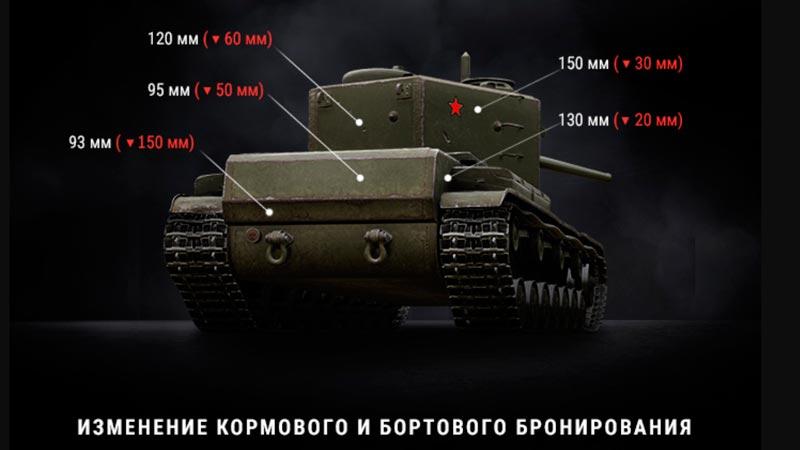Нерф КВ-5: