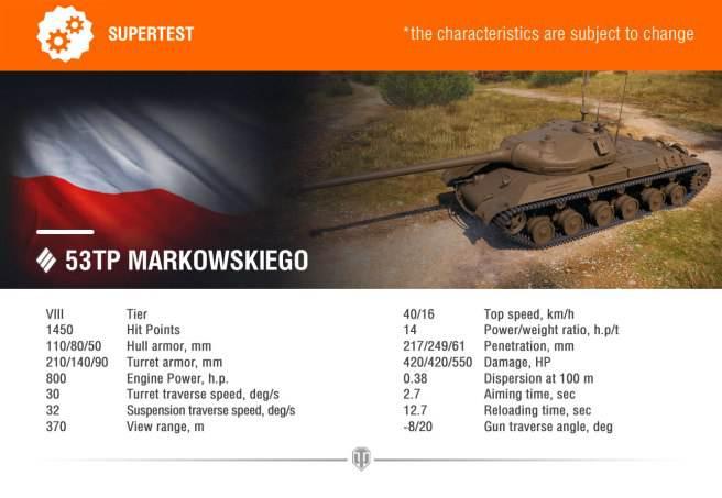 53TP Markowskiego