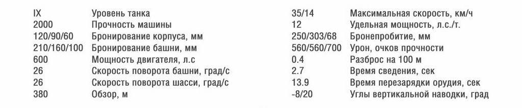 50TP Tyszkiewicza: тактико-технические характеристики