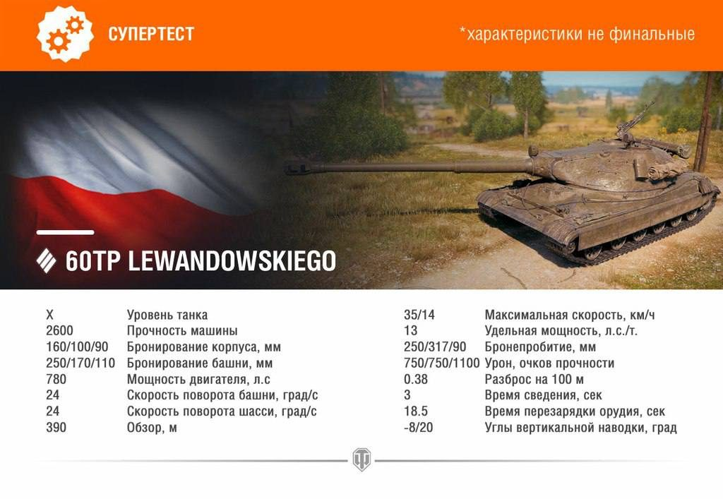 60TP Lewandowskiego: тактико-технические характеристики