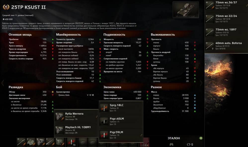 25TP KSUST II: тактико-технические характеристики