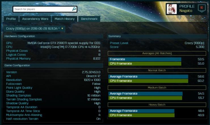 Появились фотографии тестов Nvidia GeForce GTX 2080 Ti в играх